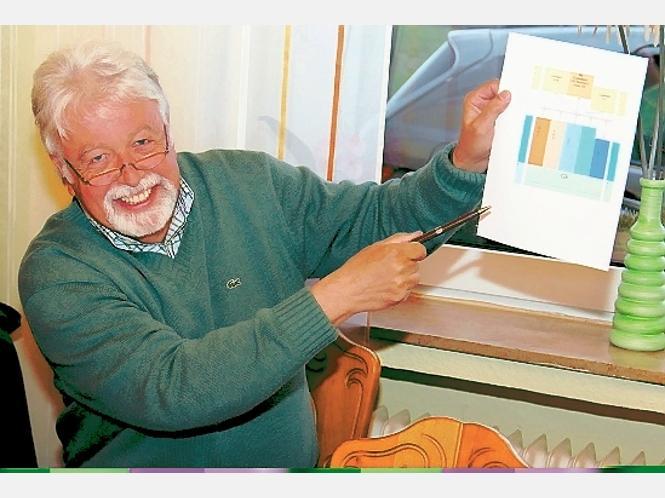 SPD setzt auf mehr Information – Hartmut Wächter zur Sekundarschule