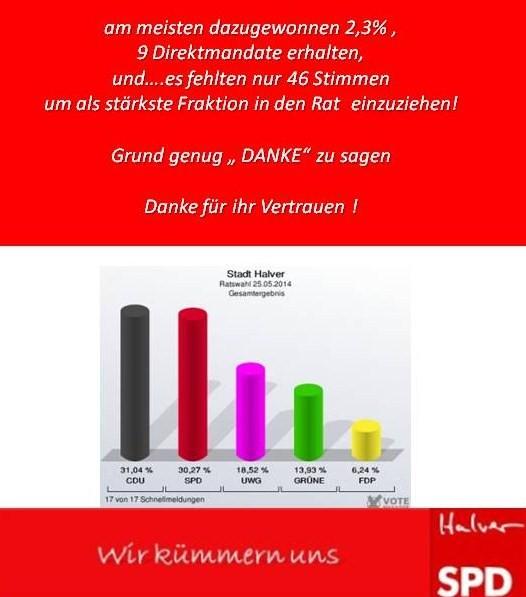 Wahlergebnis-DANKE2